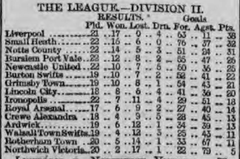 league-table-february-3-1894