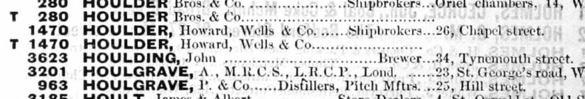 Houlding tel 1896