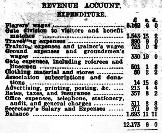 lfc-1908-balance-sheet-1