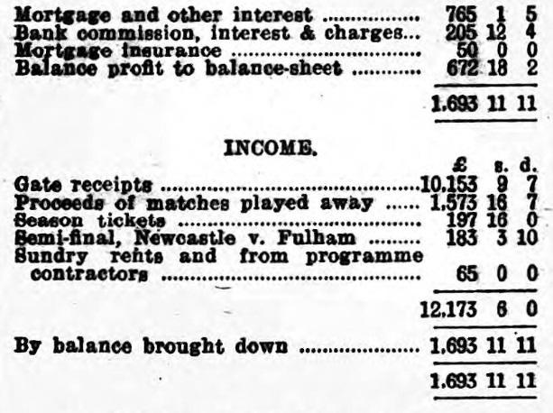 lfc-1908-balance-sheet-2