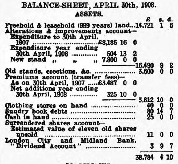 lfc-1908-balance-sheet-3