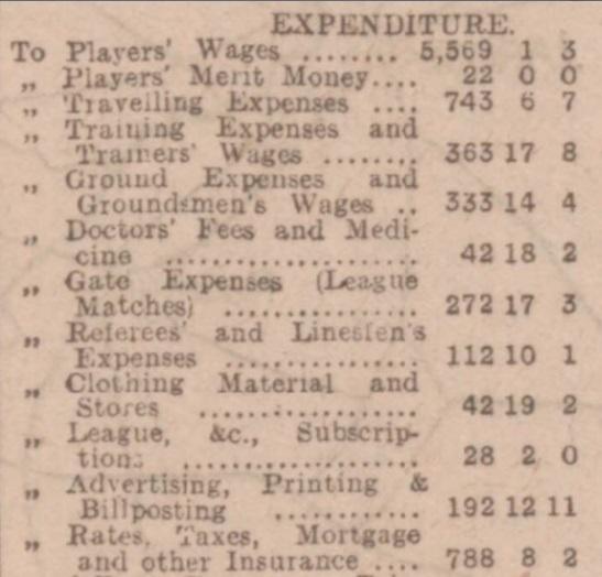 LFC balance sheet 19141915 I