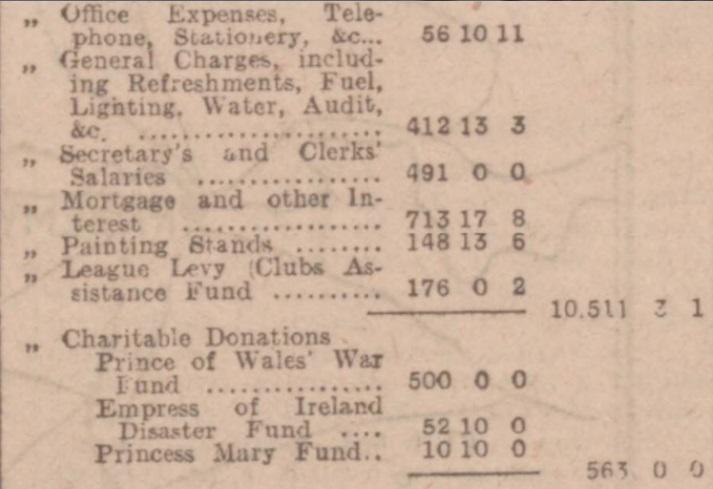 LFC balance sheet 19141915 II