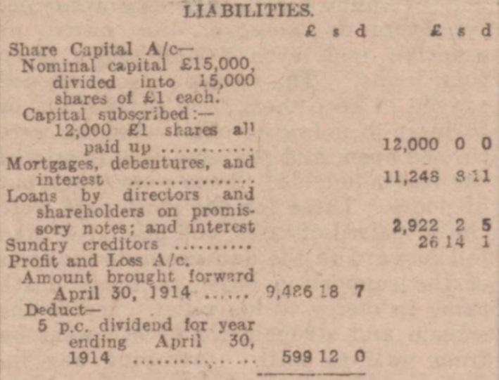 LFC balance sheet 19141915 IX