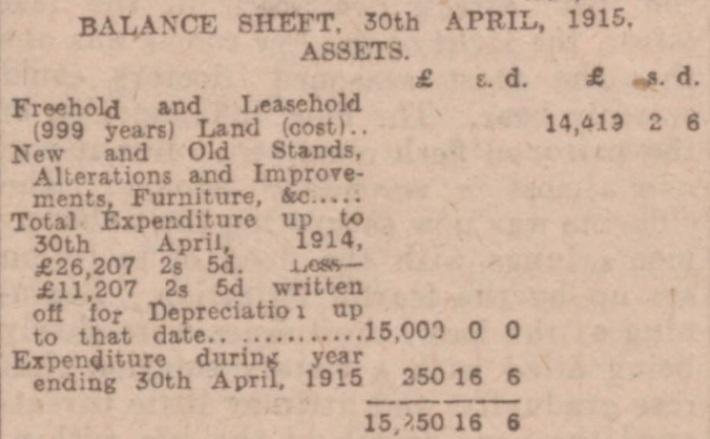 LFC balance sheet 19141915 VI