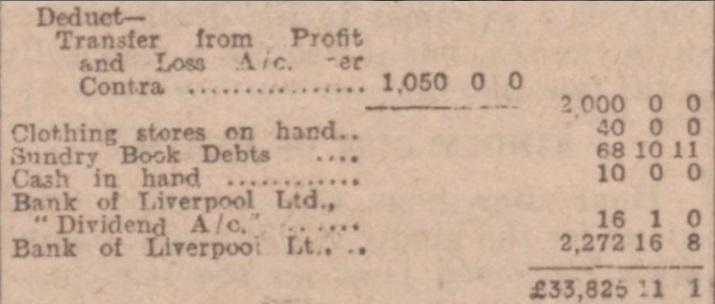 LFC balance sheet 19141915 VIII