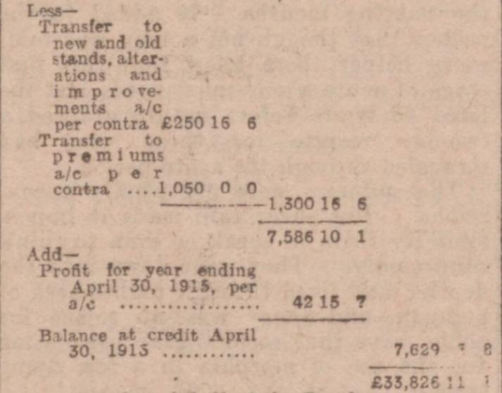 LFC balance sheet 19141915 X