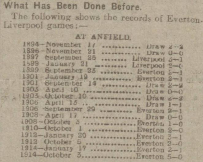 1915 LFC v EFC preview 2