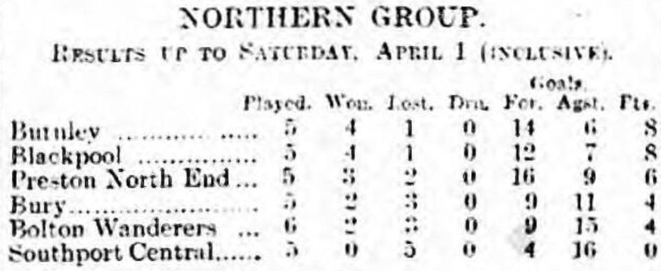 LFA Northern Group league table April 1 1916
