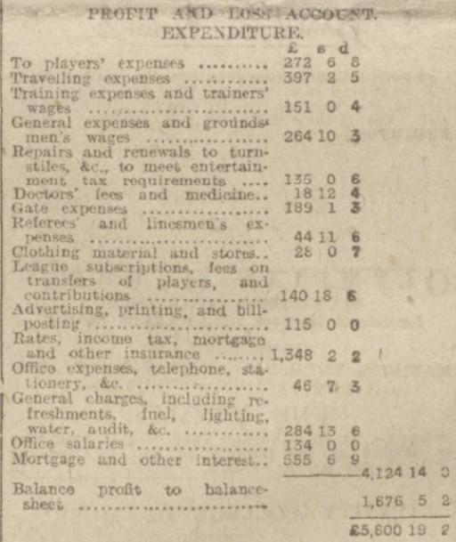 balance sheet 19161917 I