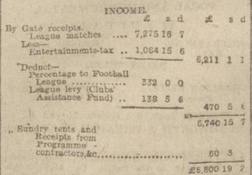 balance sheet 19161917 II