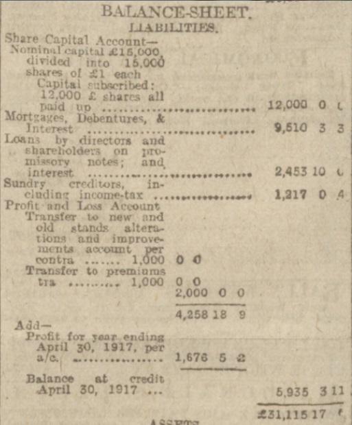 balance sheet 19161917 III