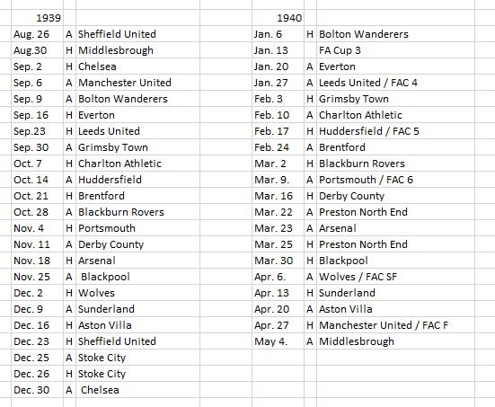 1939 fixtures
