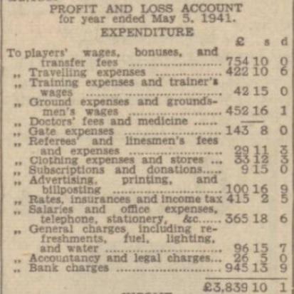 1941 Balance sheet 1