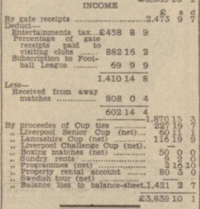1941 Balance sheet 2