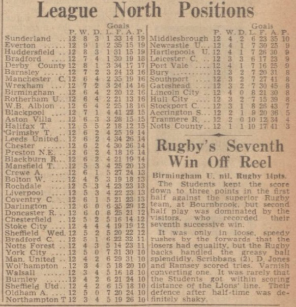 league-table-13-nov-1944