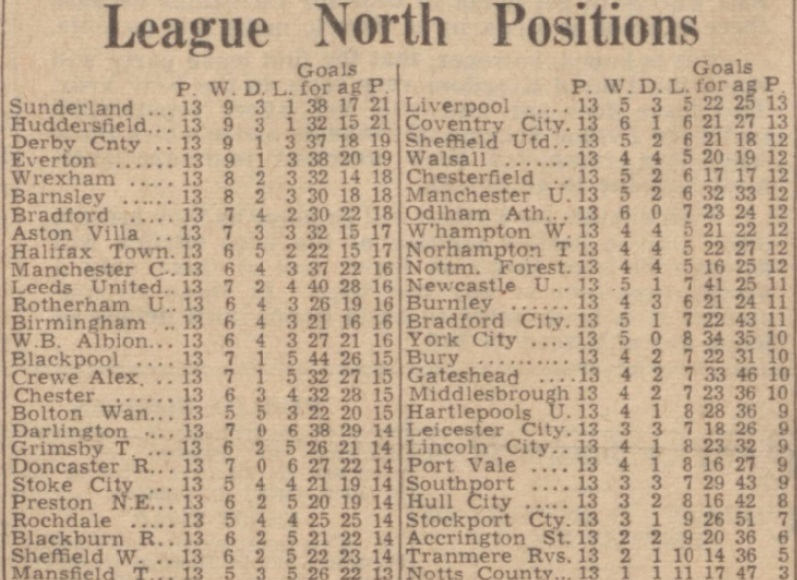 league-table-20-nov-1944