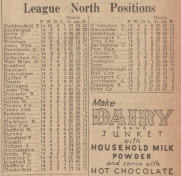 league-table-27-nov-1944