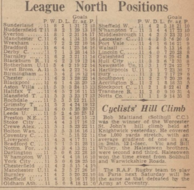 league-table-6-nov-1944