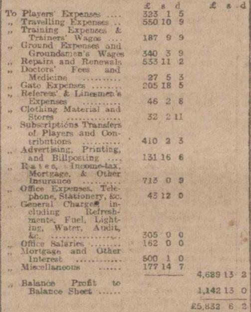 AGM 1918 expenditure