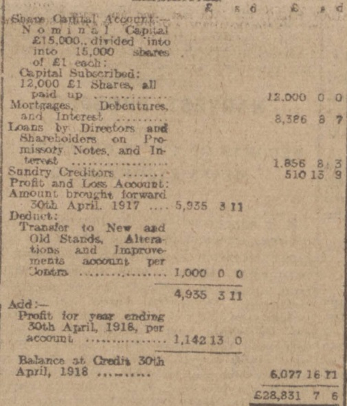 AGM 1918 liabilities