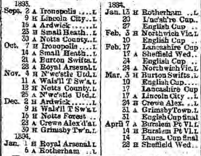 fixture card Liverpool 1893 1894 II