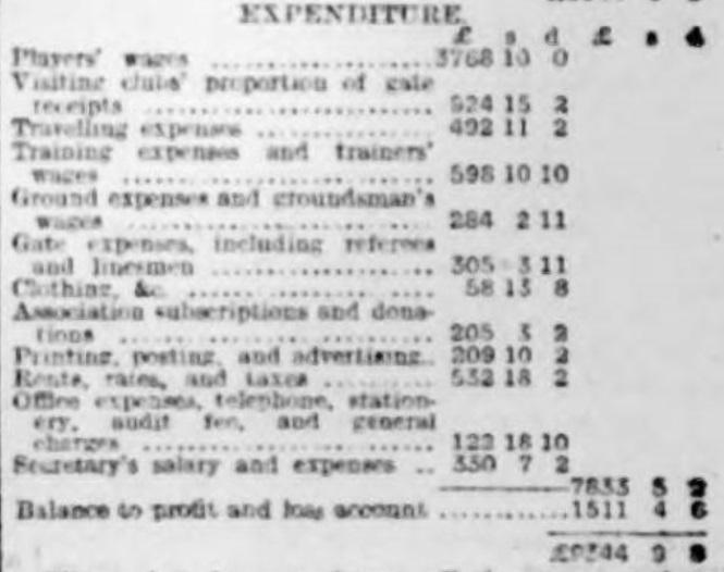 Balance sheet 19041905 II