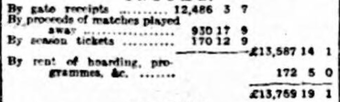 Balance sheet 19051906 II