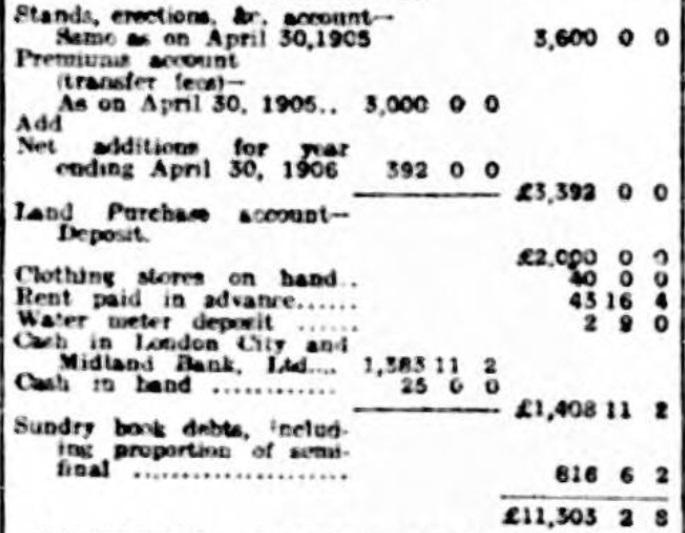 Balance sheet 19051906 III