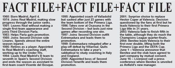Rafael Benitez fact file