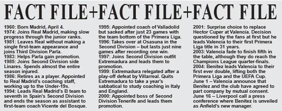 Rafael Benitez fact file