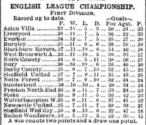 LFC v Burnley 18 Feb 1899 4