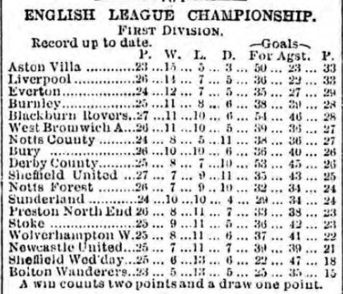 LFC v Burnley 18 Feb 1899 4