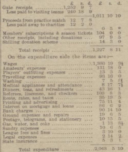Rochdale 1915 1