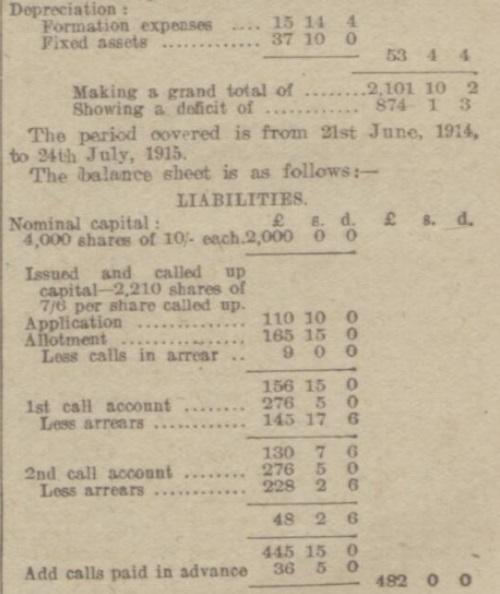 Rochdale 1915 2