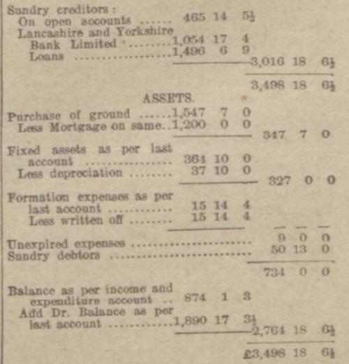 Rochdale 1915 3