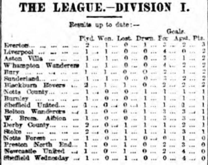 1898 LFC Wednesday 8