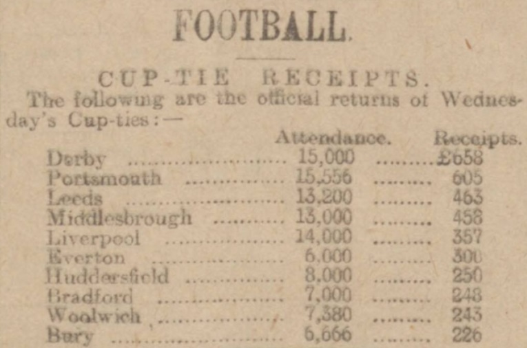 1913 cup receipts