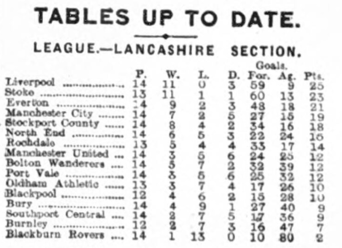 1917 BRFC v LFC 5