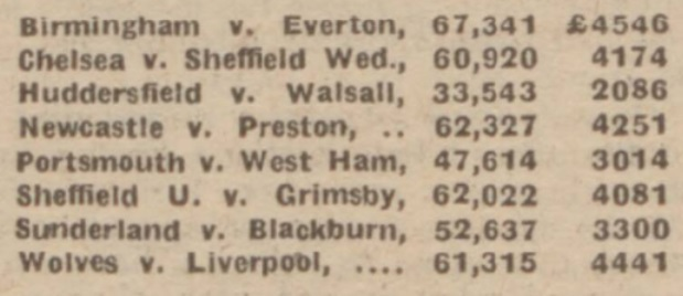 1939 Wolves v LFC FA Cup 1