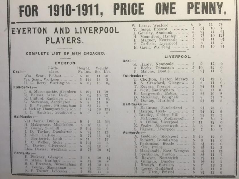 Squad 1 9 1910