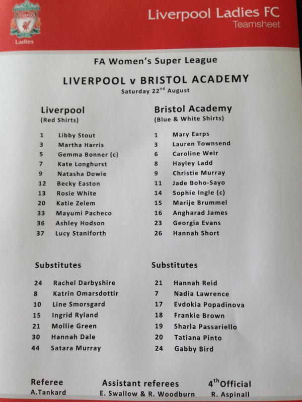 2015 LFC Ladies v Bristol Academy 2