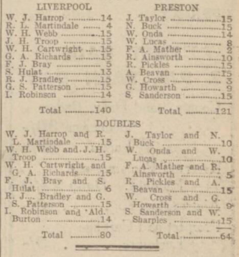 1939 Bowling LFC v PNE