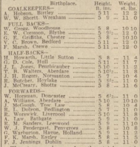 1939 Squad Chester