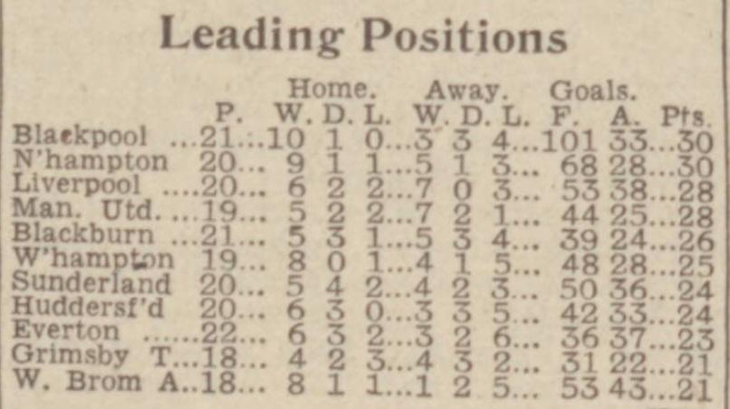 1942 Blackpool v LFC May 3