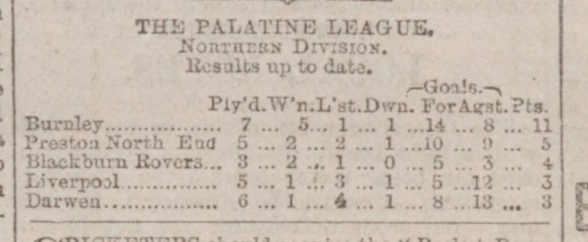 1894-county-palatine-table-april