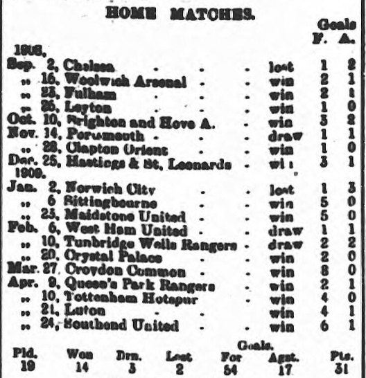 swindon-town-reserves-1908-1909-match-fixture-south-eaterns-league-home-matches